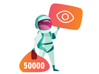 Cheap & Real 5000 youtube views